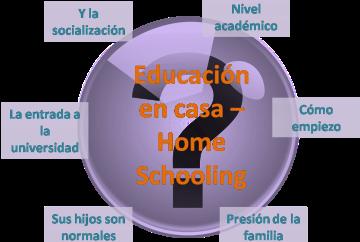 homeschooling-preguntas